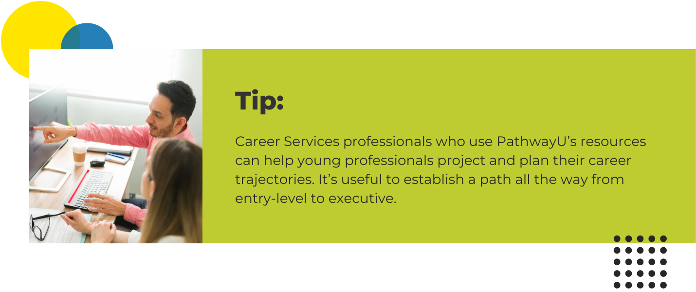 Career Services professionals who use PathwayU's resources can help young professionals project and plan their career trajectories. It's useful to establish a path all the way from entry-level to executive.